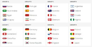 Fifa World Cup 2018 Schedule Time Table In Ist Venues With