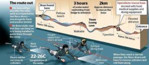 Thailand Rescue Operation